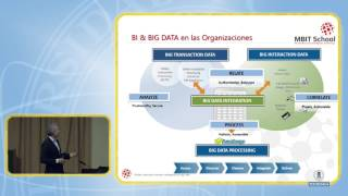Big data y business intelligence