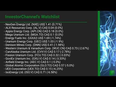 InvestorChannel's Uranium Watchlist Update for Monday, June 01, 2020, 16:02 EST