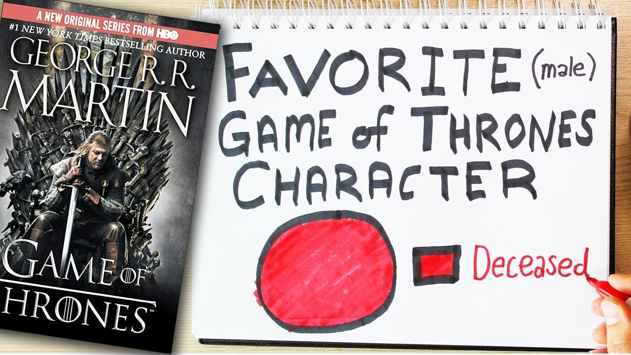 The Murder Rate (And Bastard Rate) In Game Of Thrones Explained