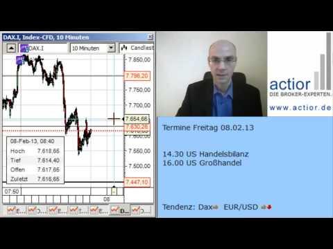 Tagesausblick EURUSD + Dax 08.02.2013