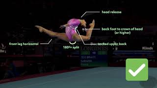 Judge's Eye —Ring Leaps & Jumps in Gymnastics