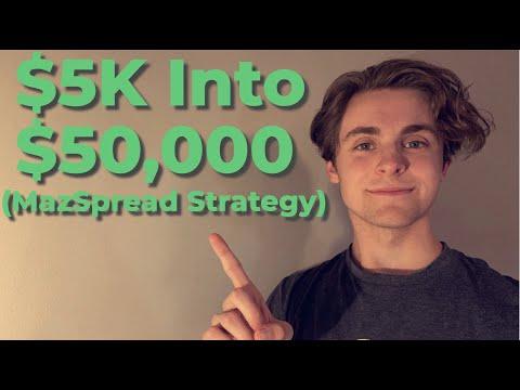 Top 100 ways to make money online