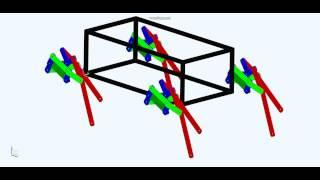 Klann Mechanism Animation