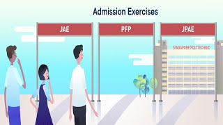 SPOH21 - Admissions Infographic Video