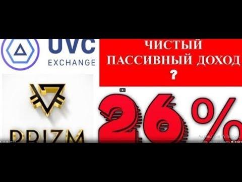 26% чистый пассивный доход в UVCPoolPrizm  Франшиза UVCExchange