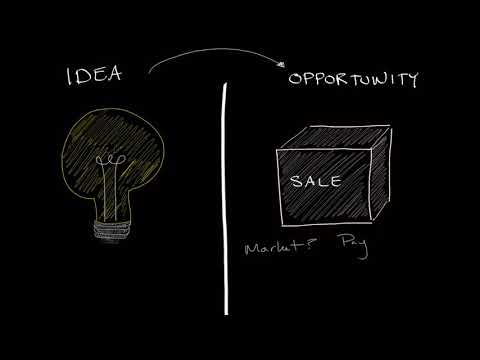 , title : 'Business Ideas vs. Opportunities