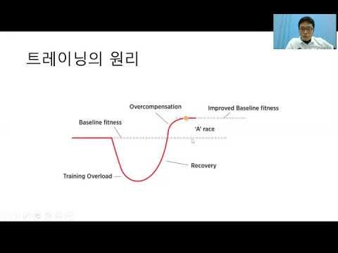 [선수트레이닝] PART 1 경기력 향상을 위한 트레이닝과 회복의 중요성