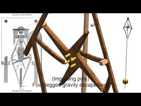 Four-Legged Gravity Escapement Using Impulse Pins