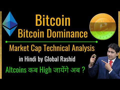 Kas įtakoja bitcoin kainą