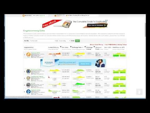 bitcoin course forecast eth coinwarz