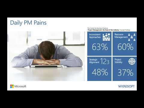 Effective Project Portfolio Management PPM with Microsoft Project Online