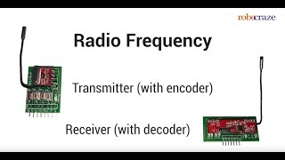 rf 433mhz transmitterreceiver module with arduino - Free Online