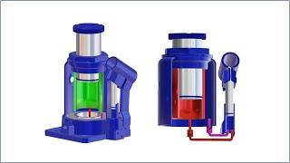 Hydraulic Jack how it works