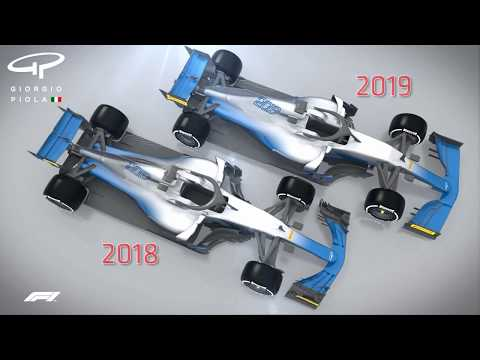 2019 Technical Regulation Changes Explained