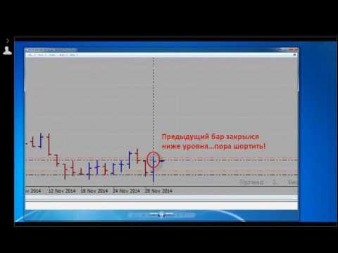Kurs dollar na rubley forex