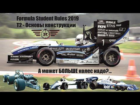 Регламент Formula Student 2019 - T2, Основы. Что такое Формула Студент. видео