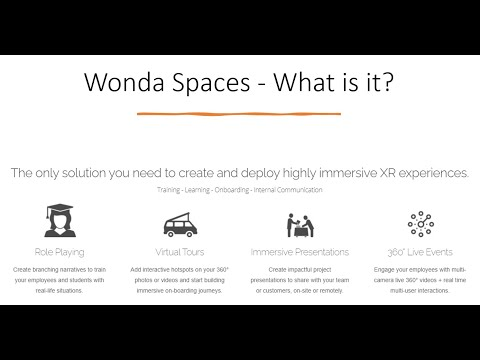 Wonda Spaces overview