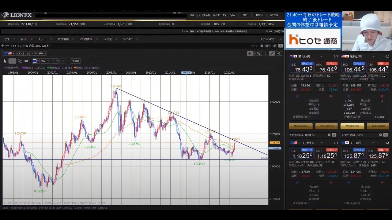 【FXライブ】本日ノーポジスタート 良タイミングがあれば取引 #FX #投資