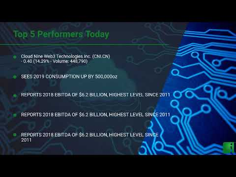 InvestorChannel's Cloud Software Watchlist Update for Thursday, September, 23, 2021, 16:00 EST