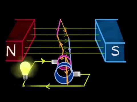 A C D C Generator Video Khan Academy