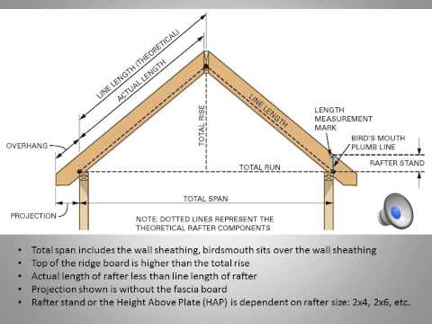 How To Build A Shed Tommy Walsh Standard Shed Dimensions