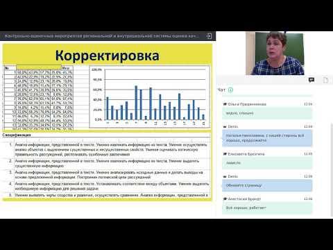 Контрольно-оценочные мероприятия региональной и внутришкольной системы оценки качества образования