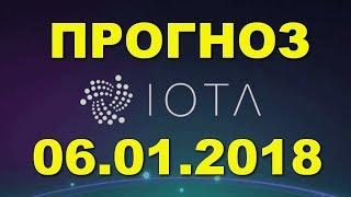 IOT/USD — IOTA прогноз цены / график цены на 6.01.2018 / 6 января 2018 года