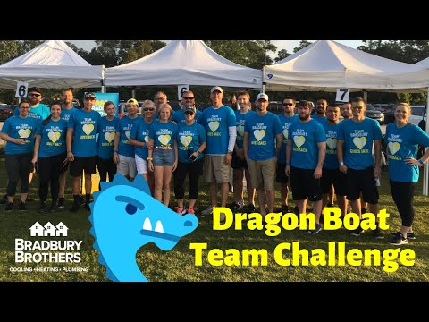 Caring for Our Community - Dragon Boat Team Challenge (2019)