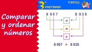 Matemáticas. 3º Primaria. Tema 1. Comparación y ordenación de números (millares)