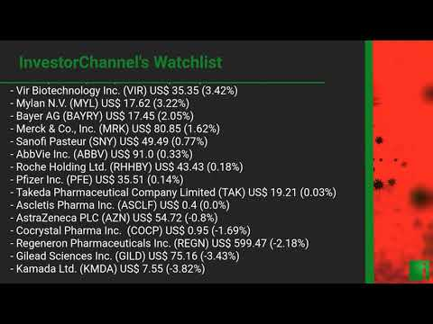 InvestorChannel's COVID-19 Watchlist Update for Tuesday, J ... Thumbnail