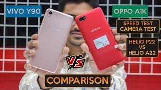 Vivo Y90 vs Oppo A1k Comparison | Speed Test | Camera Test | Helio P22 vs Helio A22 | Specs Compare