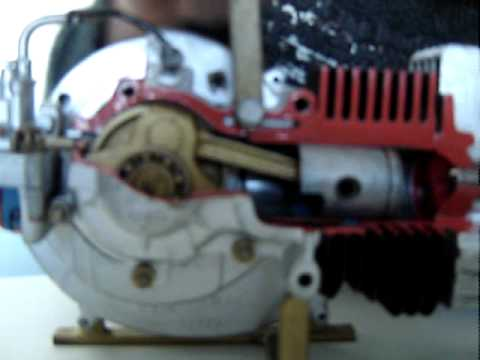 Το βίντεο περιγράφει τη λειτουργία του μηχανολογικού μέρους ενός δίχρονου κινητήρα.