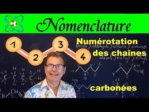 Nomenclature : 3 règles pour numéroter une chaîne carbonée