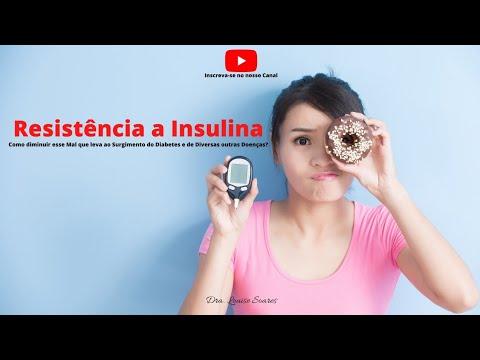 Testes para o diagnóstico de diabetes