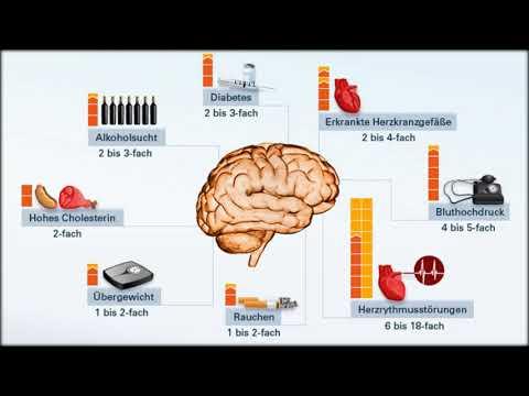 Die Rolle des Assistenten bei der Behandlung von Bluthochdruck