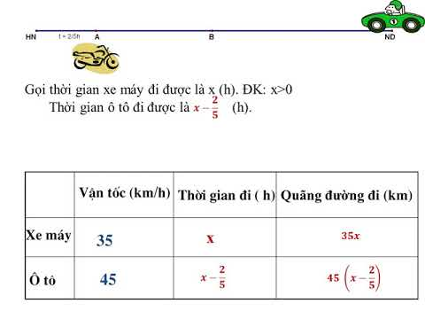 LT giai bt bang cach lap pt(tiết 48)