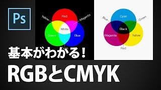 【Photoshop講座】基本がわかる!RGB と CMYK