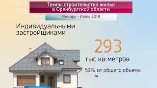 Темпы строительства жилья в этом году в Оренбуржье выше, чем в прошлом