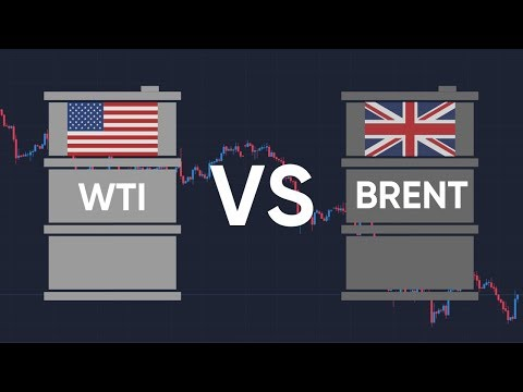 mp4 Investing Oil Brent, download Investing Oil Brent video klip Investing Oil Brent