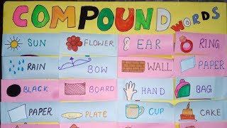 English  Tlm COMPOUND WORDS