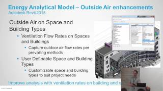 What's New in Revit 2018   MEP