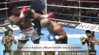 "Buakaw Analysis: Shutting Down ""Iron Mike"" Zambidis"
