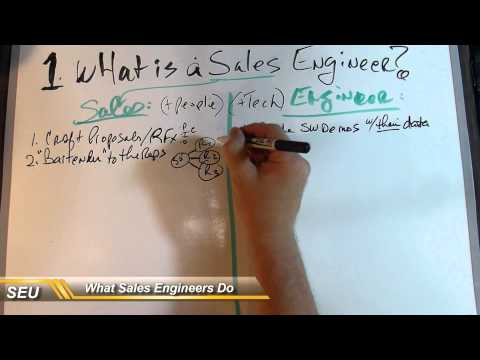 SEU 001 What Is Sales Engineering? - YouTube