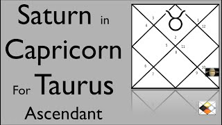 PictureAstrology.com   Saturn in Capricorn for Taurus Ascendant - Saturn in 9th House for Taurus Asc