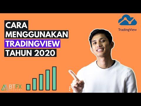 Up btc hírek 2021