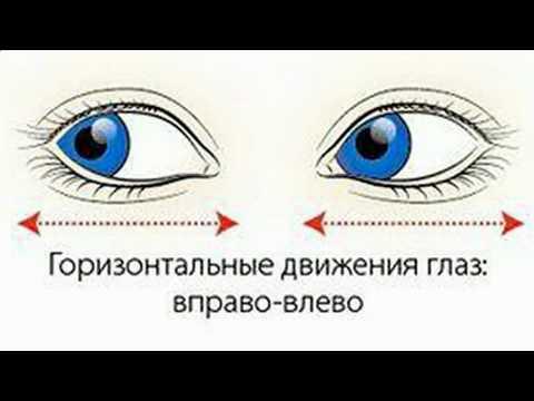 Один глаз перестал видеть боковое зрение