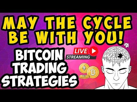 BITCOIN LIVE: Crypto Trading Strategies (MARCH 2021)