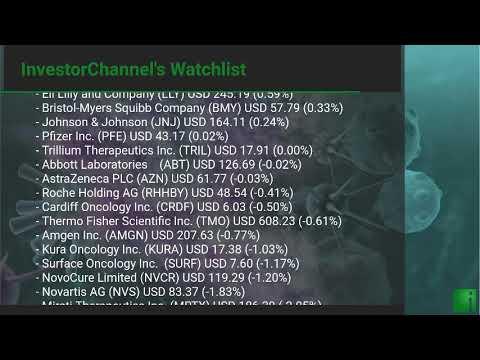 InvestorChannel's Cancer Treatment Watchlist Update for Monday, October, 25, 2021, 16:00 EST