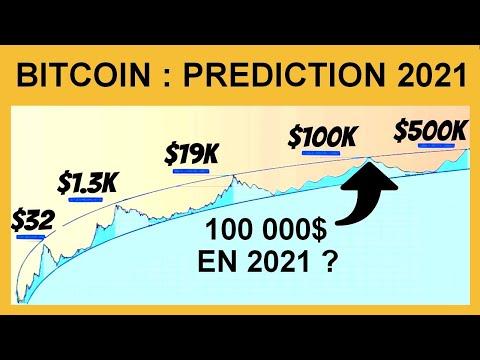 Td ameritrade bitcoin kereskedelmi