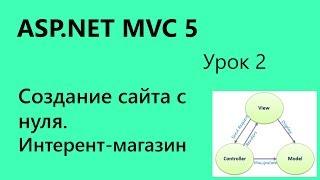 ASP NET MVC. Создание сайта с нуля. Интернет магазин. Урок 2